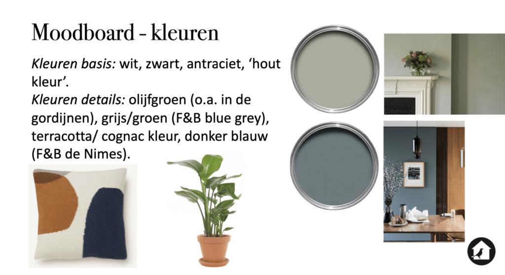 Appartement Huizen kleurenkaart